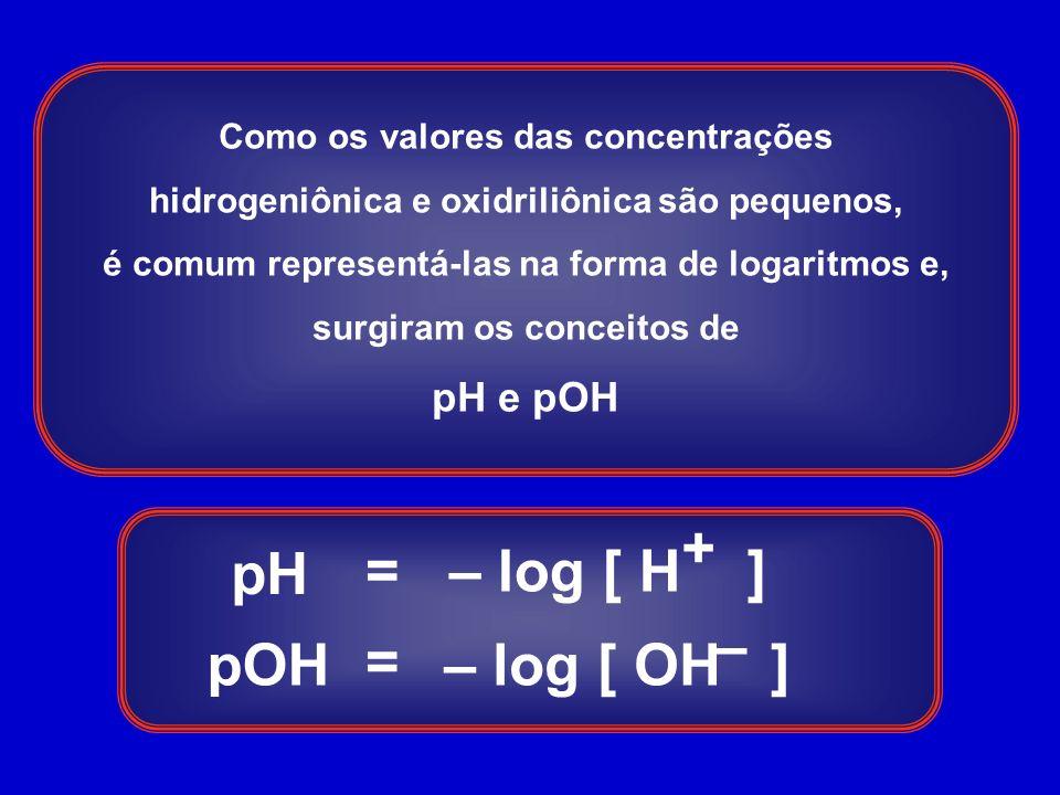+ pH = – log [ H ] – pOH = – log [ OH ] pH e pOH